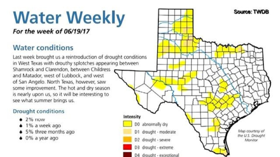 Experts: Drought Conditions Could Be Removed for Most of
