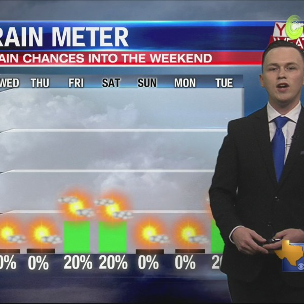 KTAB Noon Forecast: Wednesday, January 30th, 2019