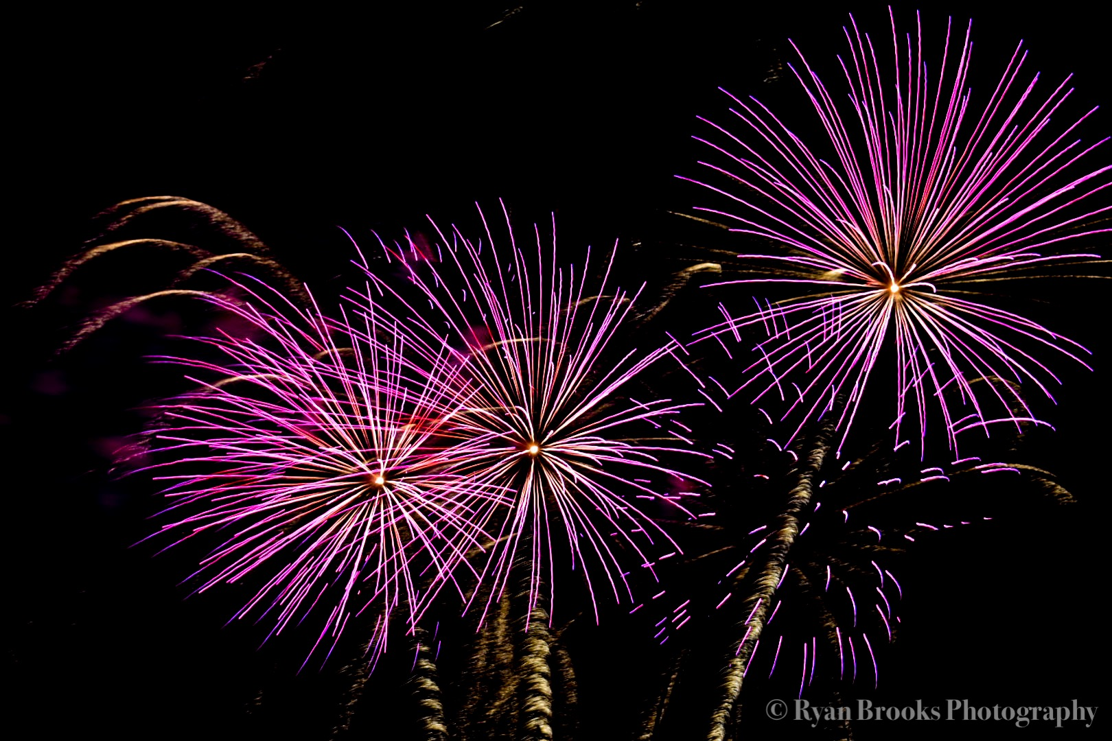 LIST: 4th of July events in the Big Country