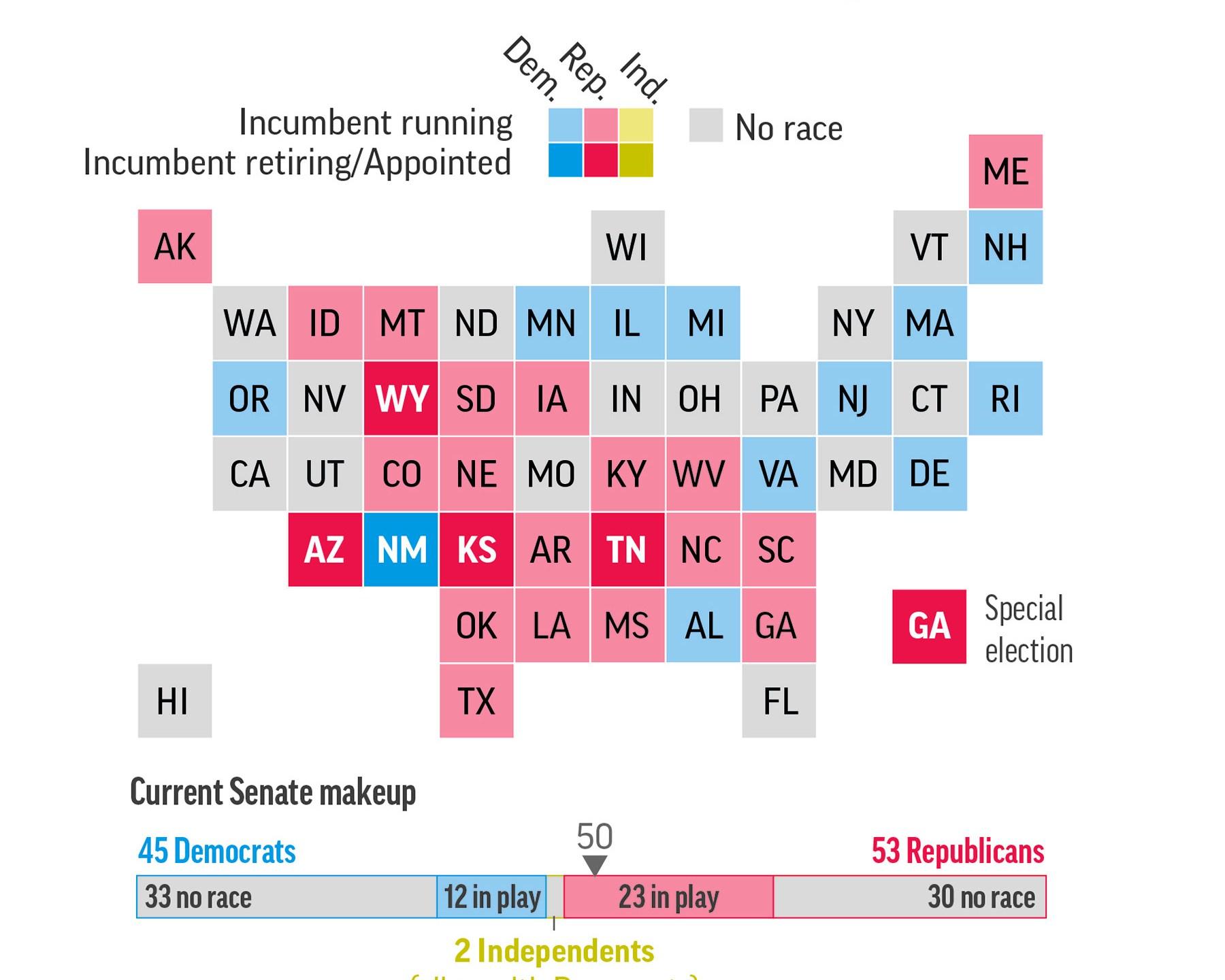 Explaining Election 2020-Control of Congress